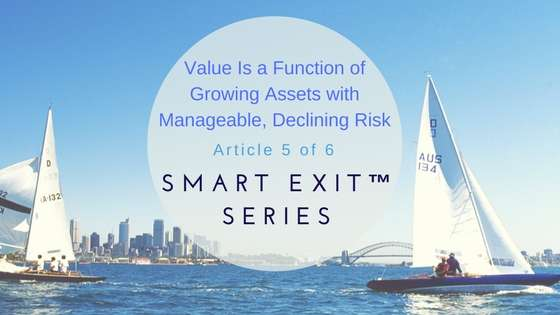 Value Is a Function of Growing Assets with Manageable, Declining Risk
